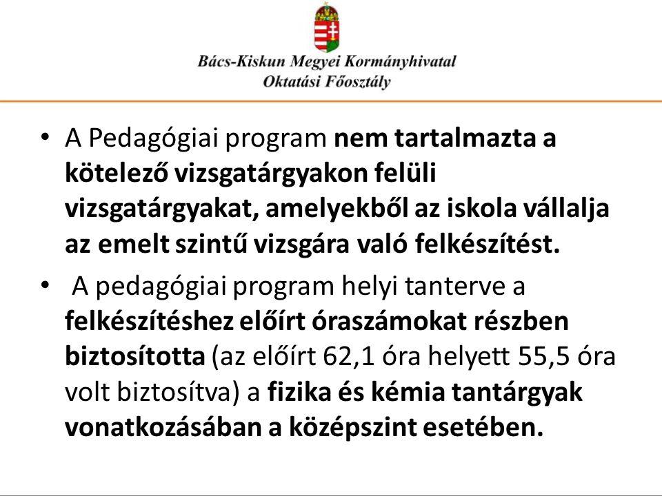 A Pedagógiai program nem tartalmazta a kötelező vizsgatárgyakon felüli vizsgatárgyakat, amelyekből az iskola vállalja az emelt szintű vizsgára való felkészítést.