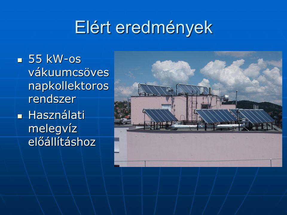 Elért eredmények 55 kW-os vákuumcsöves napkollektoros rendszer