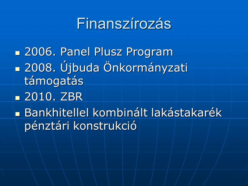 Finanszírozás 2006. Panel Plusz Program