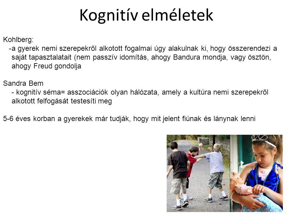 Kognitív elméletek Kohlberg: