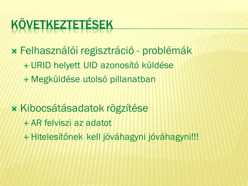 Következtetések Felhasználói regisztráció - problémák