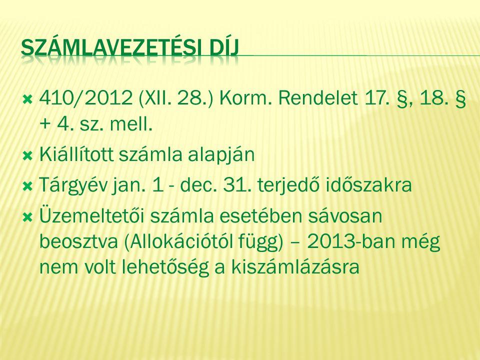 Számlavezetési díj 410/2012 (XII. 28.) Korm. Rendelet 17. §, 18. § + 4. sz. mell. Kiállított számla alapján.