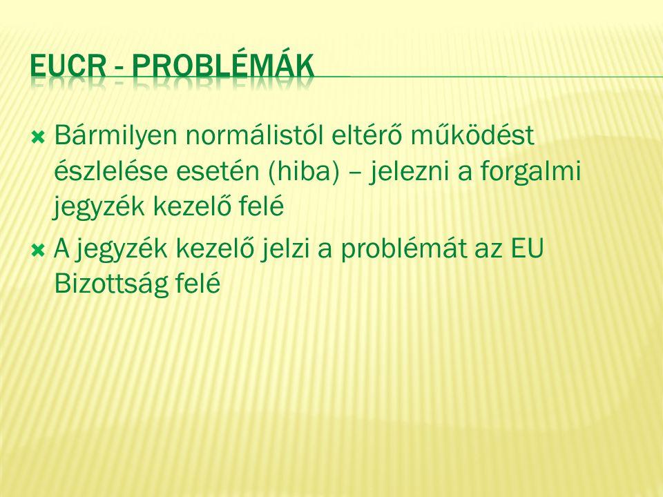 EUCR - problémák Bármilyen normálistól eltérő működést észlelése esetén (hiba) – jelezni a forgalmi jegyzék kezelő felé.