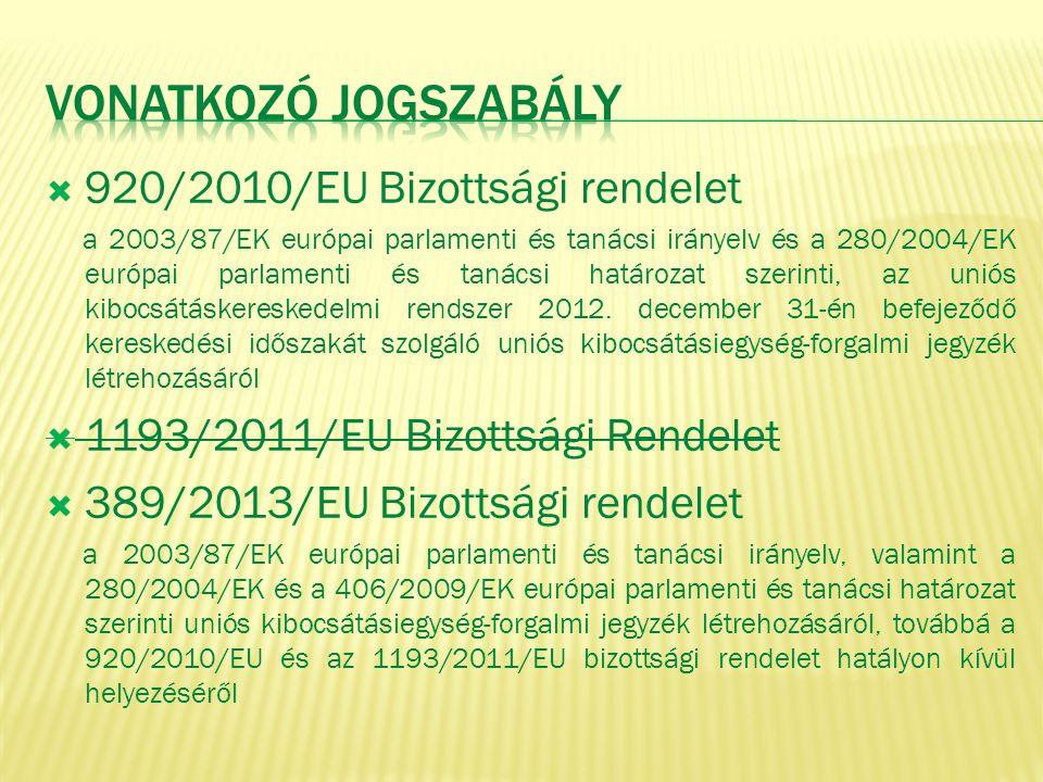 Vonatkozó jogszabály 920/2010/EU Bizottsági rendelet