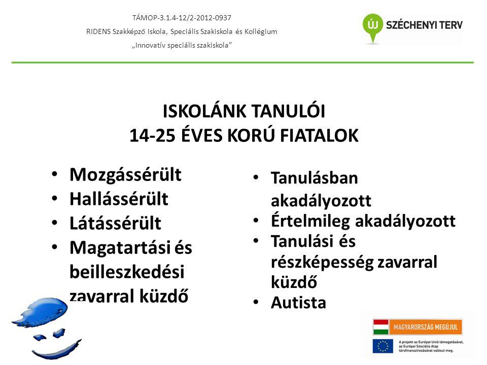 ISKOLÁNK TANULÓI 14-25 ÉVES KORÚ FIATALOK