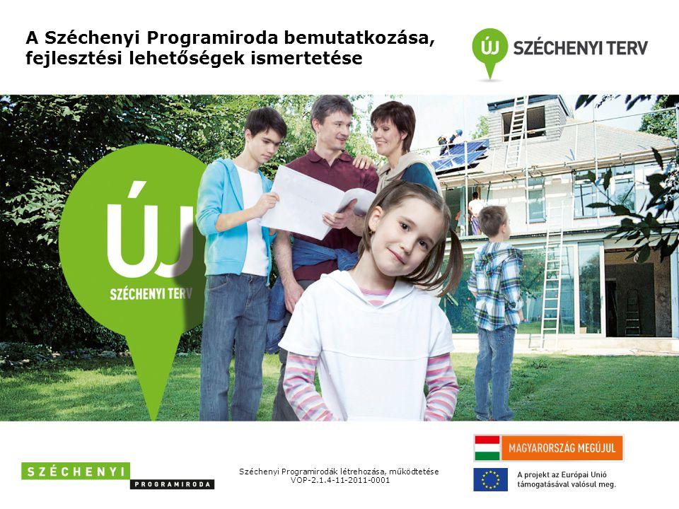 A Széchenyi Programiroda bemutatkozása, fejlesztési lehetőségek ismertetése