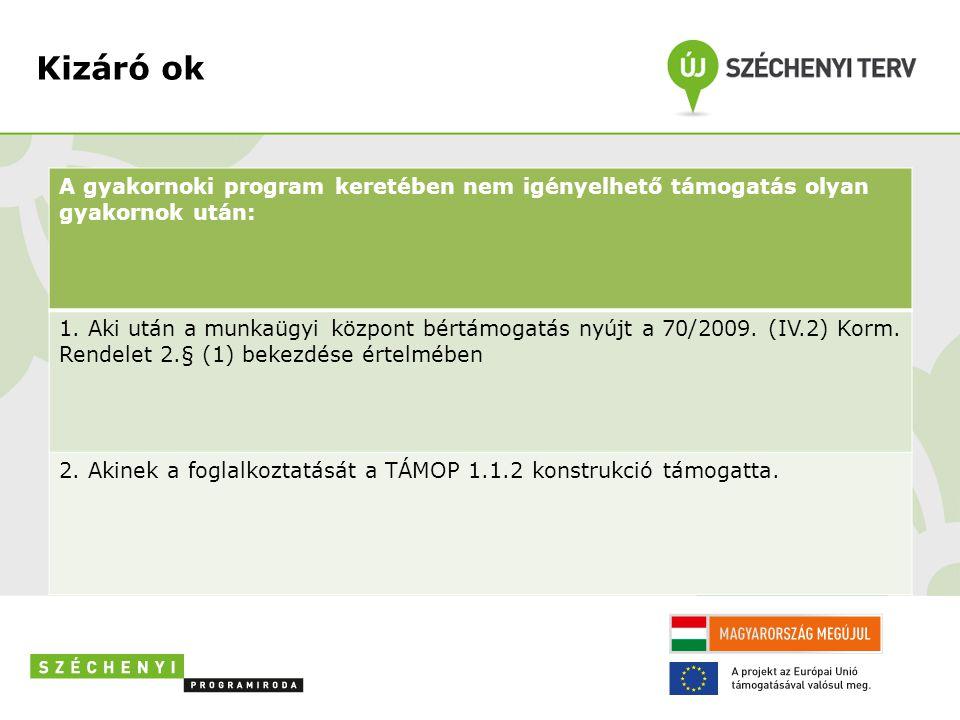 Kizáró ok A gyakornoki program keretében nem igényelhető támogatás olyan gyakornok után: