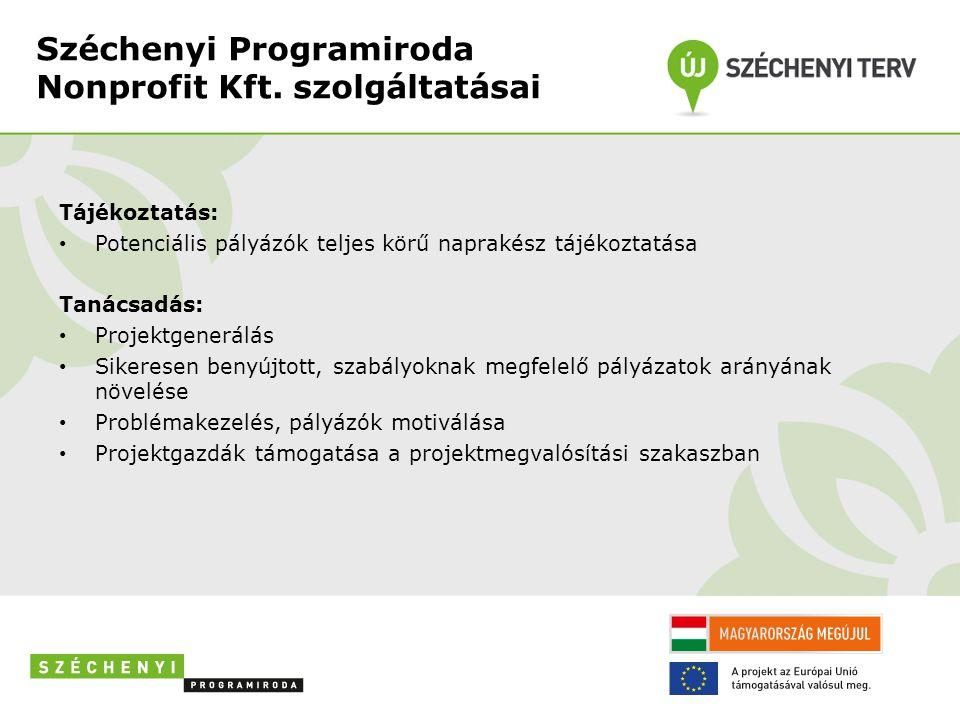 Széchenyi Programiroda Nonprofit Kft. szolgáltatásai