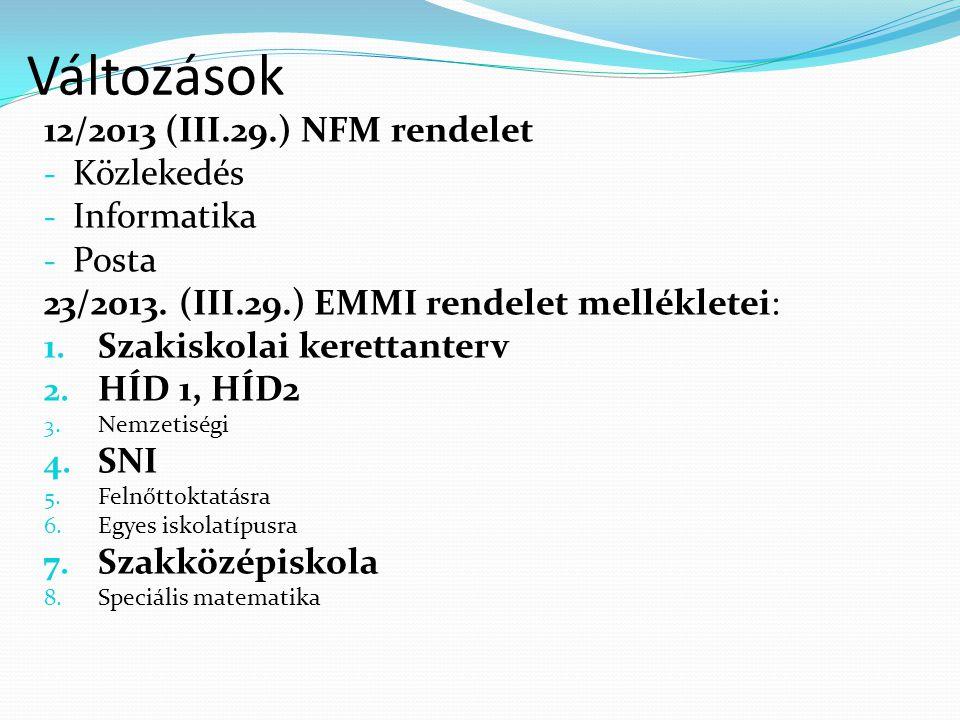 Változások 12/2013 (III.29.) NFM rendelet Közlekedés Informatika Posta