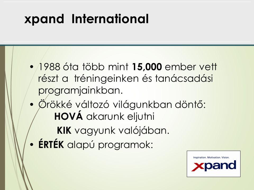 xpand International 1988 óta több mint 15,000 ember vett részt a tréningeinken és tanácsadási programjainkban.