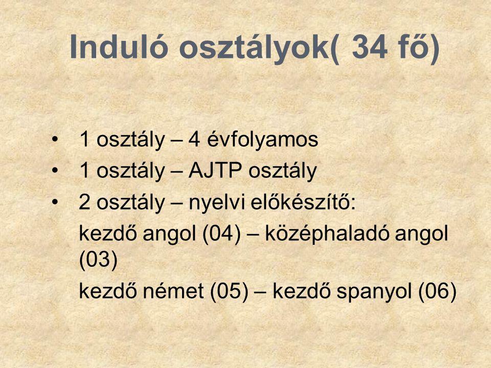 Induló osztályok( 34 fő) 1 osztály – 4 évfolyamos