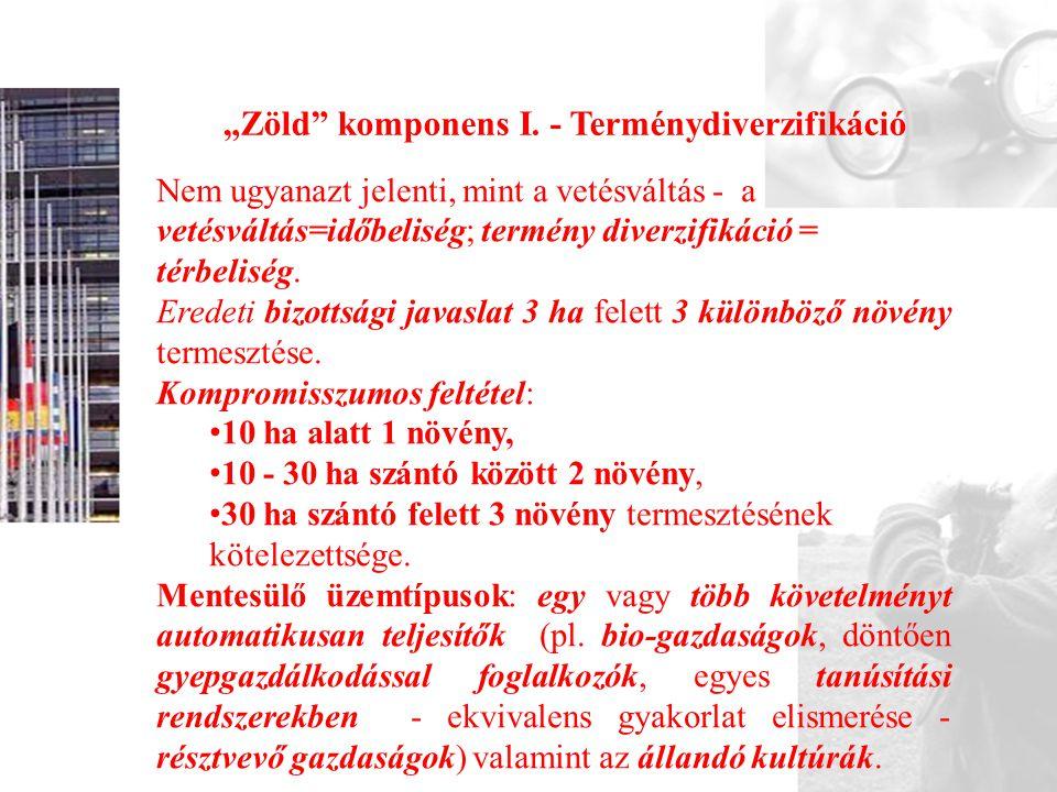 """""""Zöld komponens I. - Terménydiverzifikáció"""
