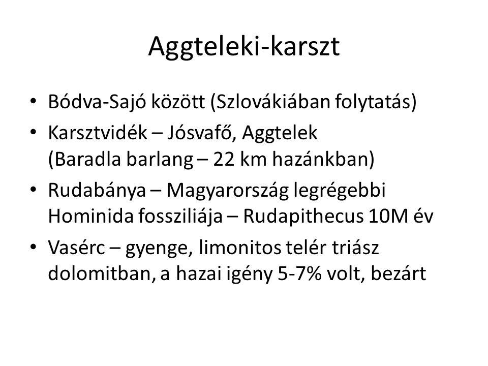 Aggteleki-karszt Bódva-Sajó között (Szlovákiában folytatás)