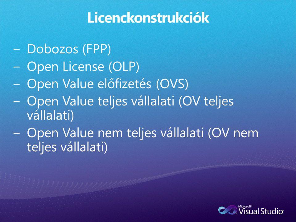 Licenckonstrukciók Dobozos (FPP) Open License (OLP)