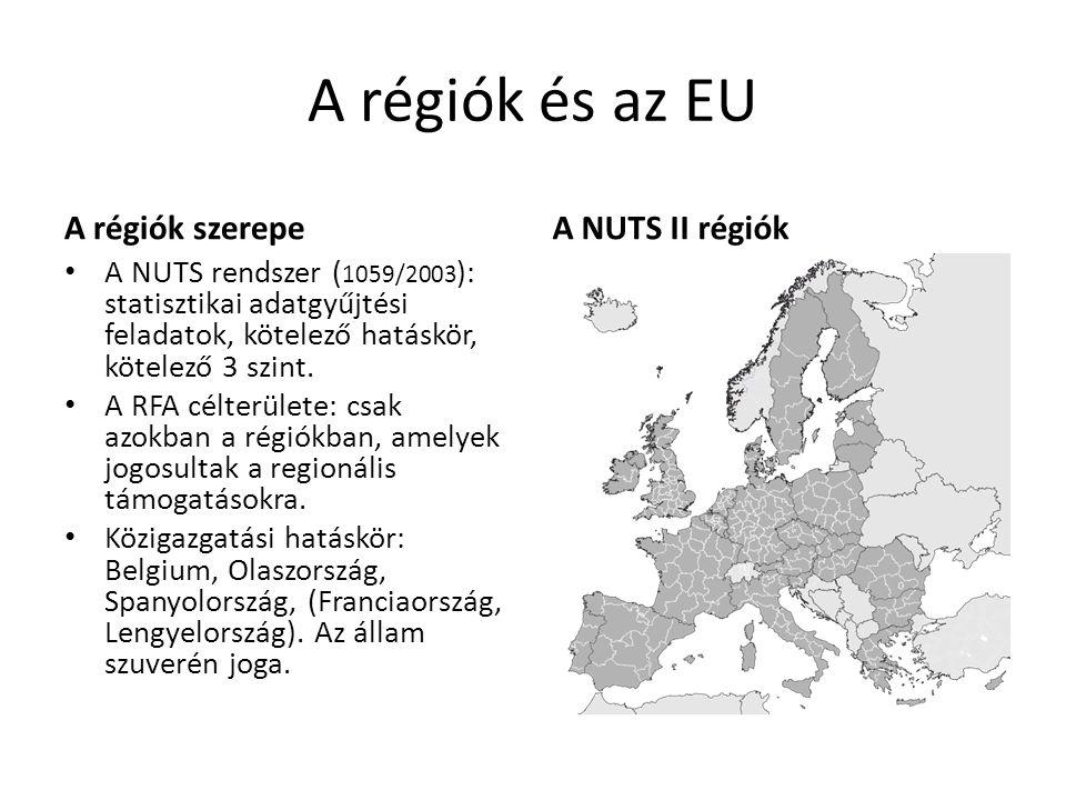 A régiók és az EU A régiók szerepe A NUTS II régiók