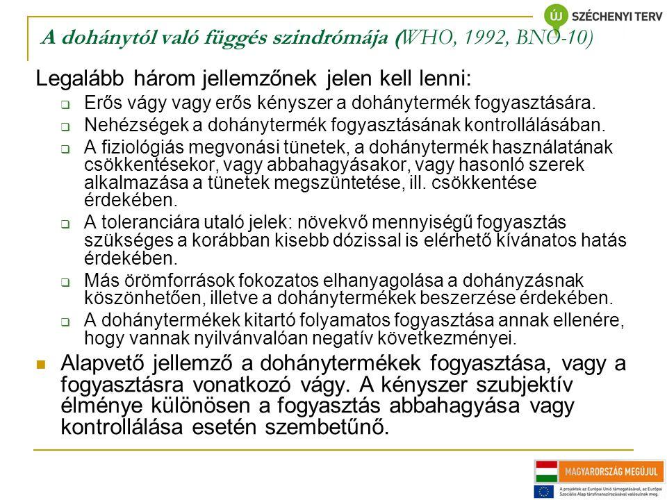 A dohánytól való függés szindrómája (WHO, 1992, BNO-10)