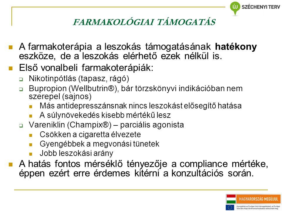 FARMAKOLÓGIAI TÁMOGATÁS