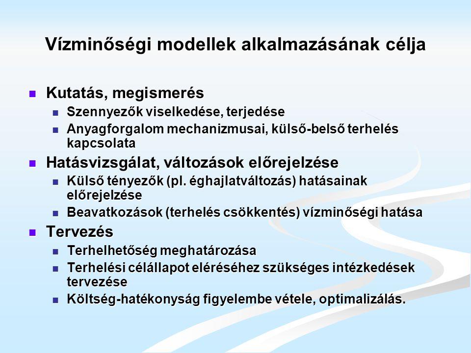 Vízminőségi modellek alkalmazásának célja