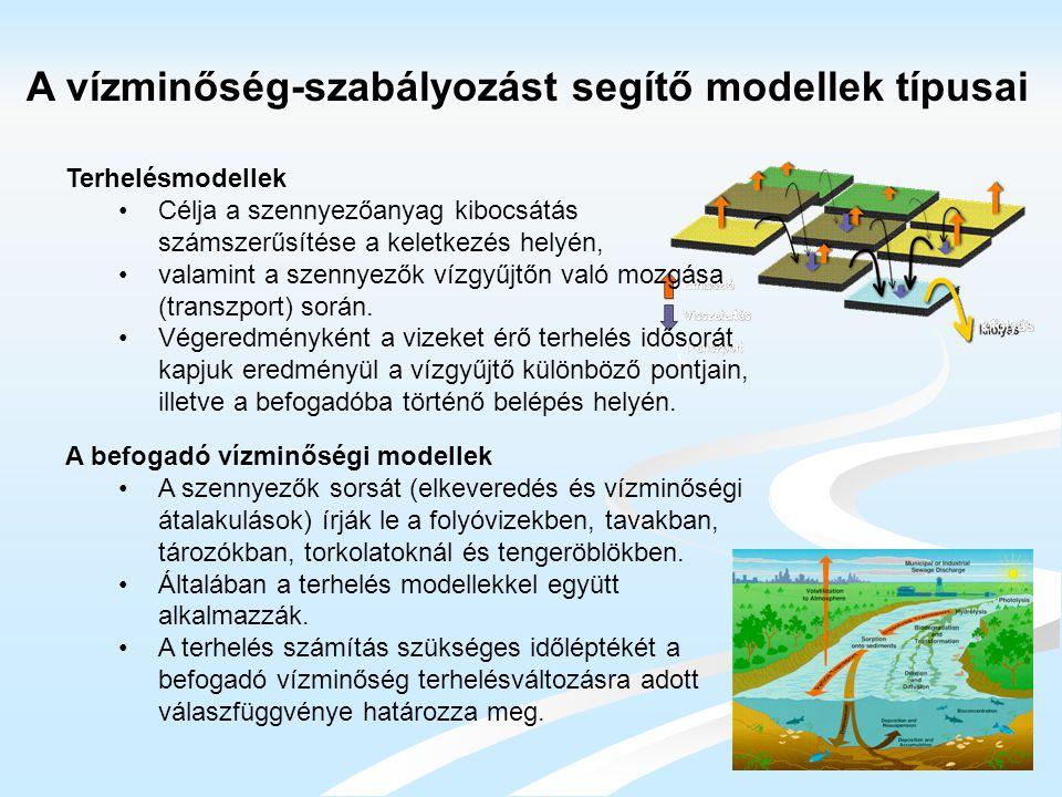 A vízminőség-szabályozást segítő modellek típusai