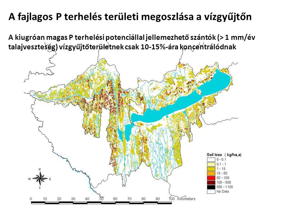 A fajlagos P terhelés területi megoszlása a vízgyűjtőn