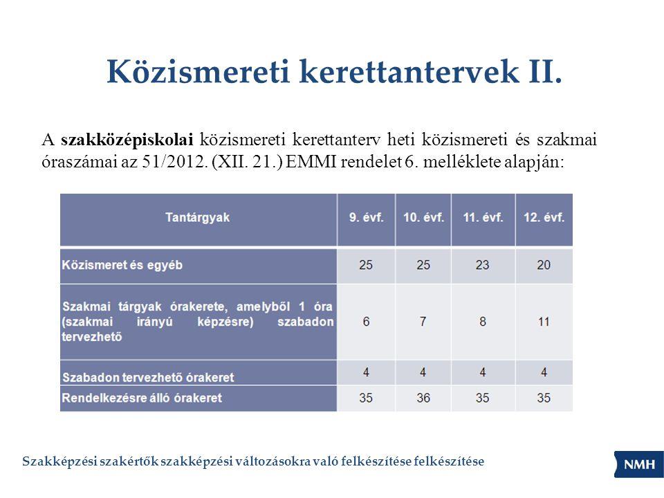 Közismereti kerettantervek II.