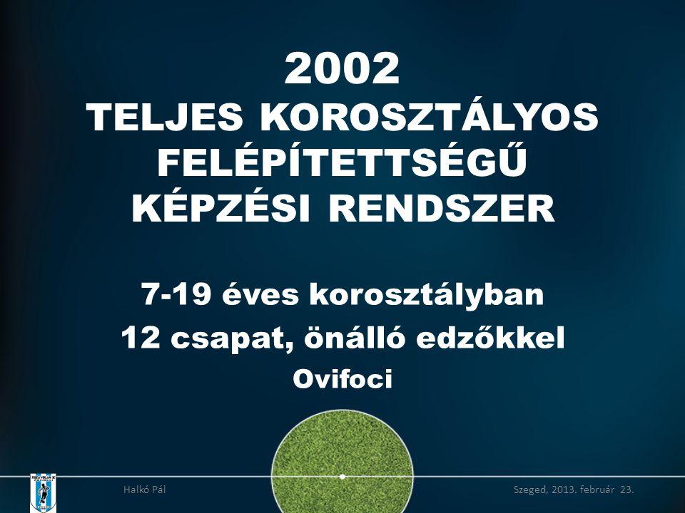 2002 TELJES KOROSZTÁLYOS FELÉPÍTETTSÉGŰ KÉPZÉSI RENDSZER