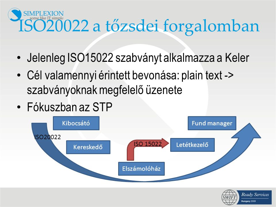 ISO20022 a tőzsdei forgalomban
