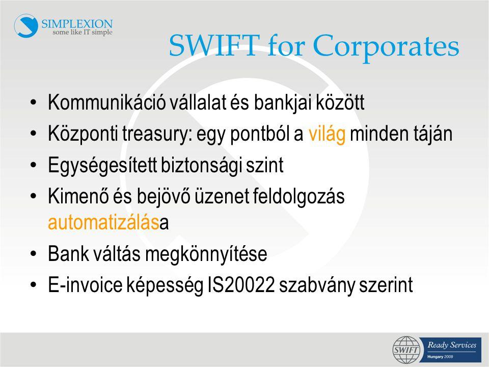 SWIFT for Corporates Kommunikáció vállalat és bankjai között