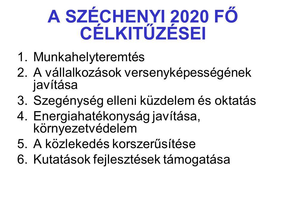 A SZÉCHENYI 2020 FŐ CÉLKITŰZÉSEI