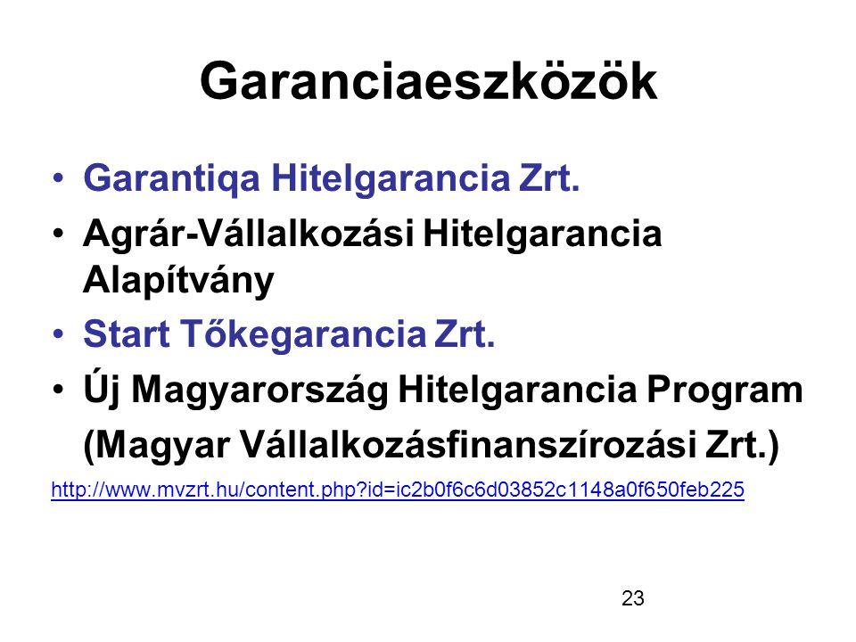 Garanciaeszközök Garantiqa Hitelgarancia Zrt.