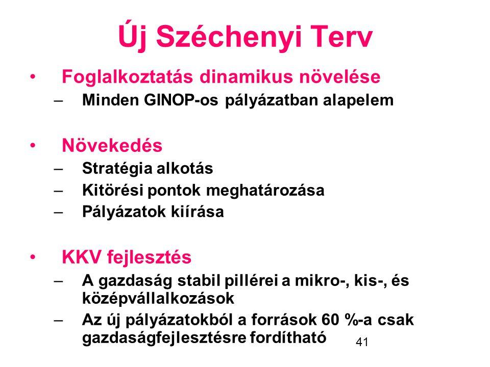 Új Széchenyi Terv Foglalkoztatás dinamikus növelése Növekedés