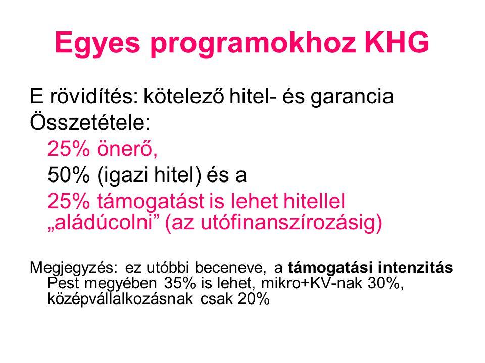 Egyes programokhoz KHG