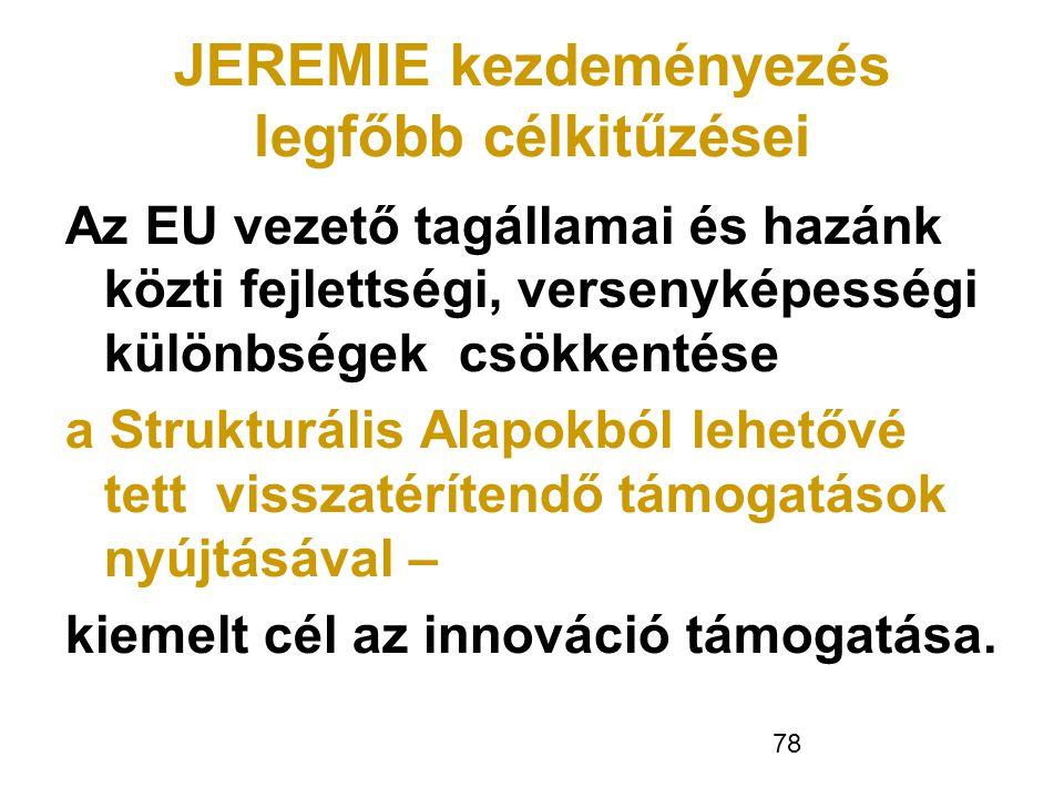 JEREMIE kezdeményezés legfőbb célkitűzései