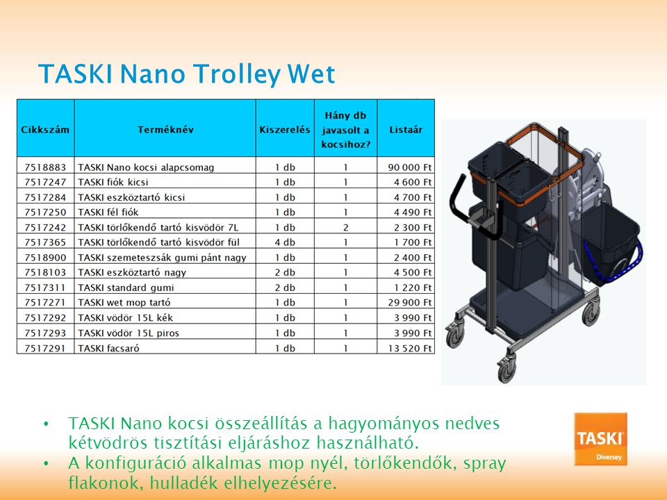TASKI Nano Trolley Wet Please note the configurations are recommendations and will NOT be set up as boxed SKU's.