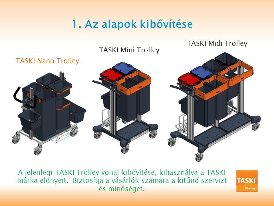 1. Az alapok kibővítése TASKI Midi Trolley TASKI Mini Trolley