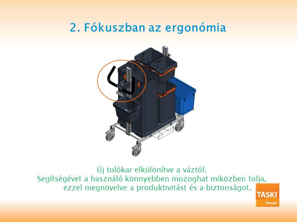 2. Fókuszban az ergonómia