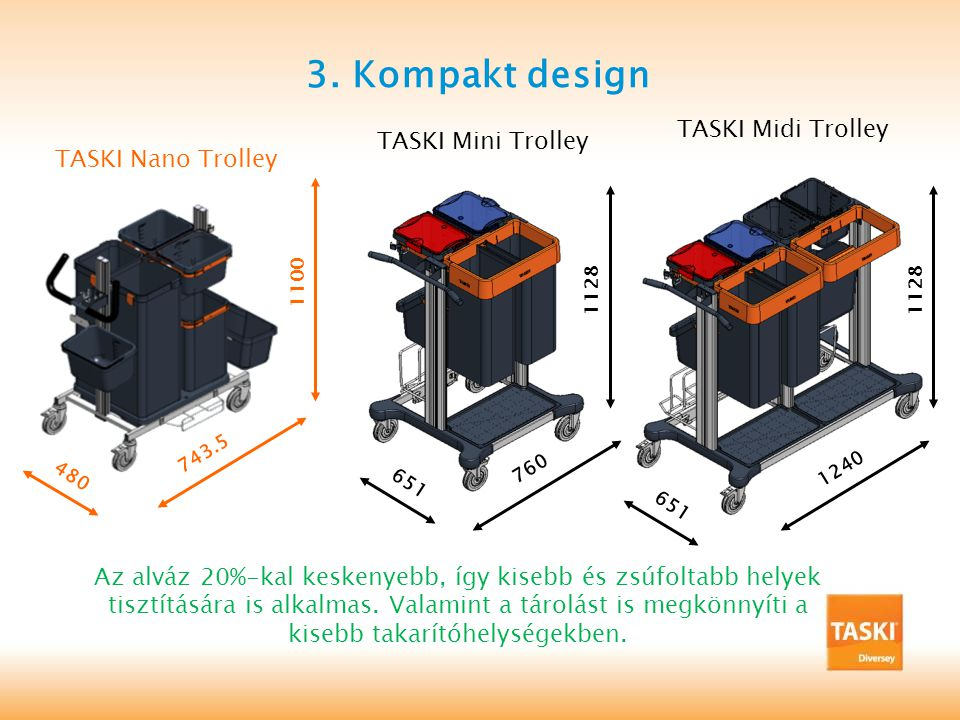 3. Kompakt design TASKI Midi Trolley TASKI Mini Trolley
