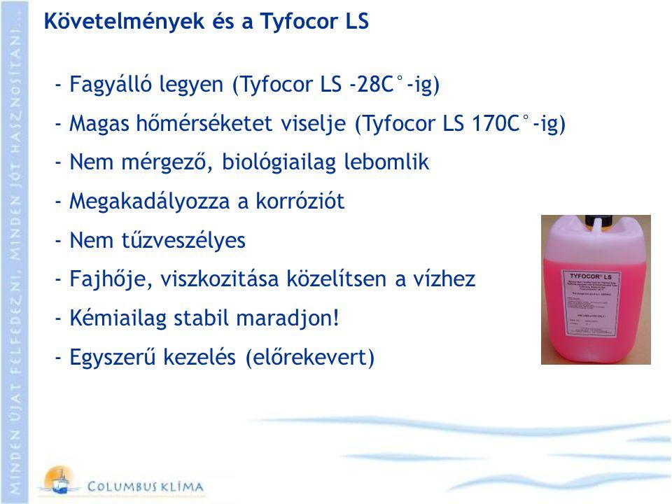 Követelmények és a Tyfocor LS