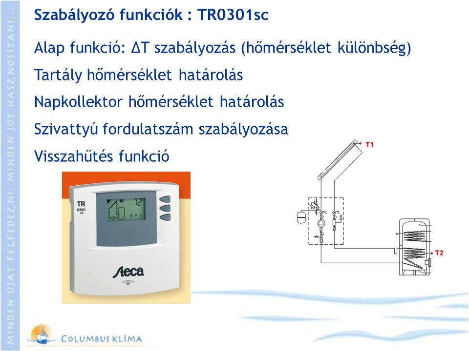Szabályozó funkciók : TR0301sc