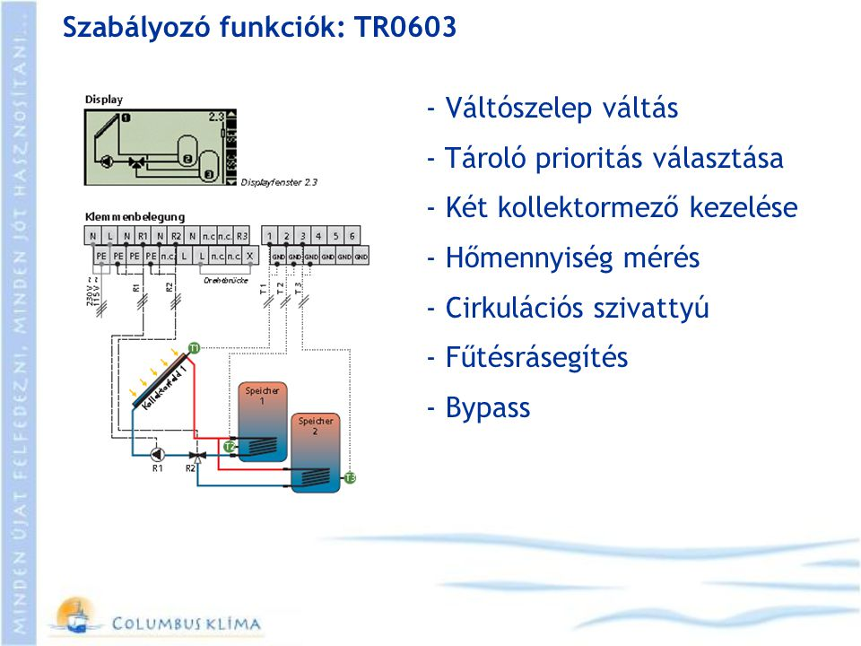 Szabályozó funkciók: TR0603
