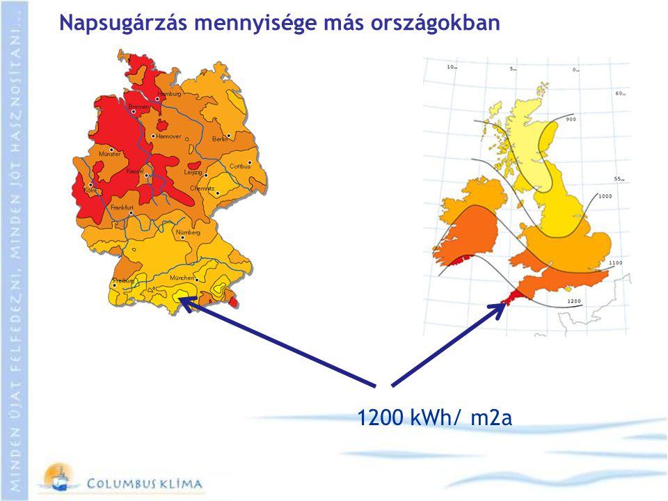 Napsugárzás mennyisége más országokban