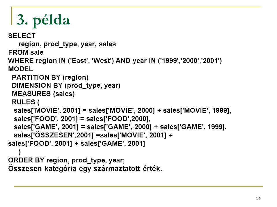 3. példa Összesen kategória egy származtatott érték. SELECT