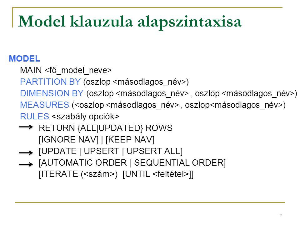 Model klauzula alapszintaxisa