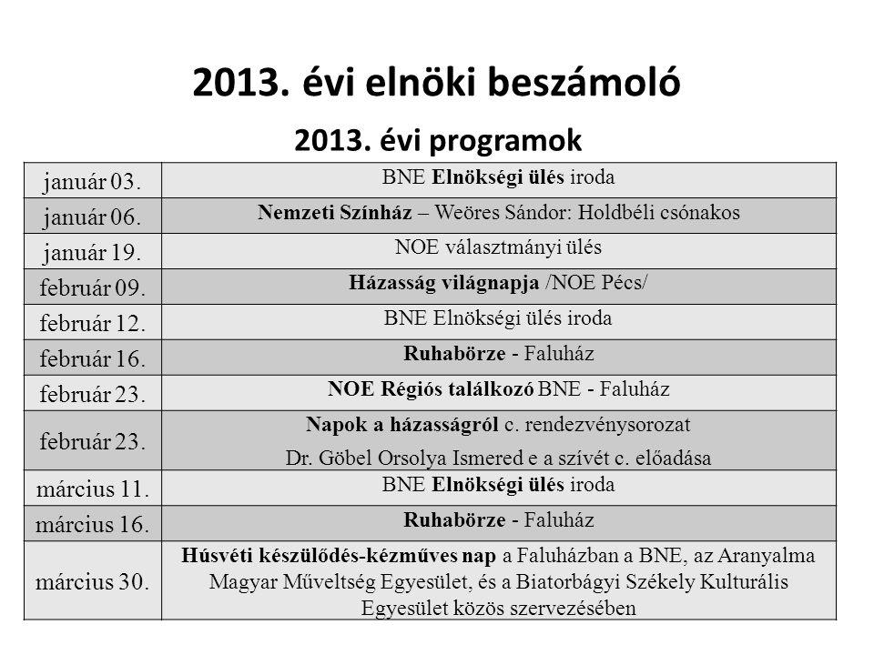 2013. évi elnöki beszámoló 2013. évi programok január 03. január 06.