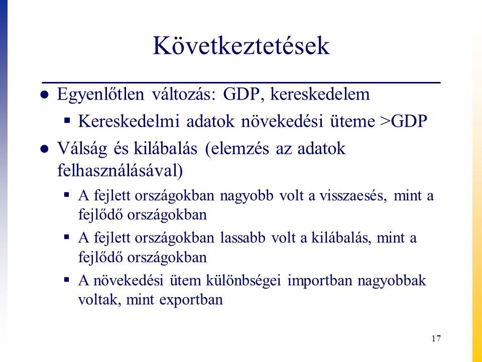 Következtetések Egyenlőtlen változás: GDP, kereskedelem