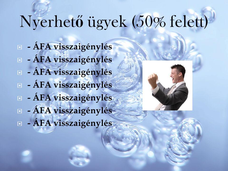 Nyerhető ügyek (50% felett)