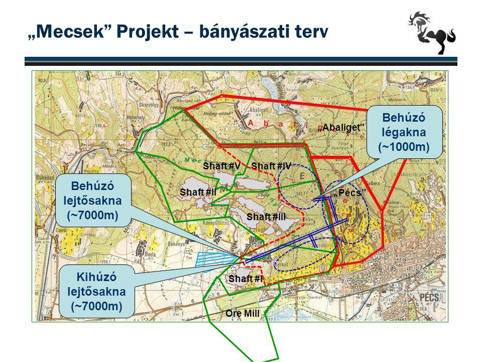 """""""Mecsek Projekt – bányászati terv"""