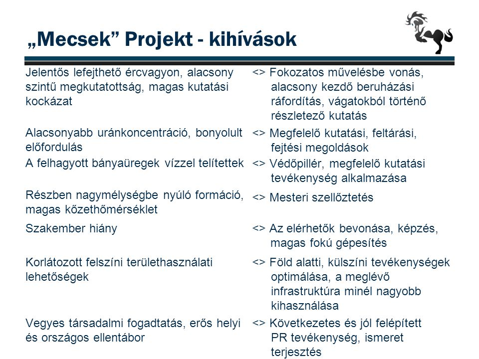 """""""Mecsek Projekt - kihívások"""