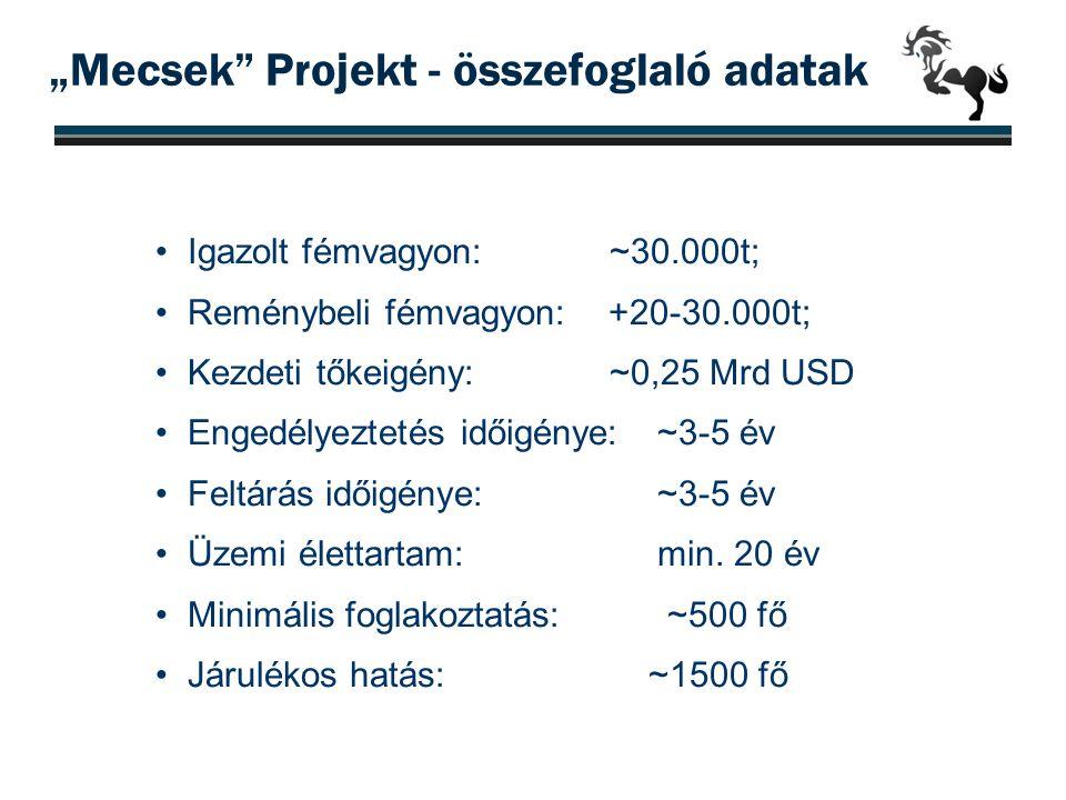 """""""Mecsek Projekt - összefoglaló adatak"""
