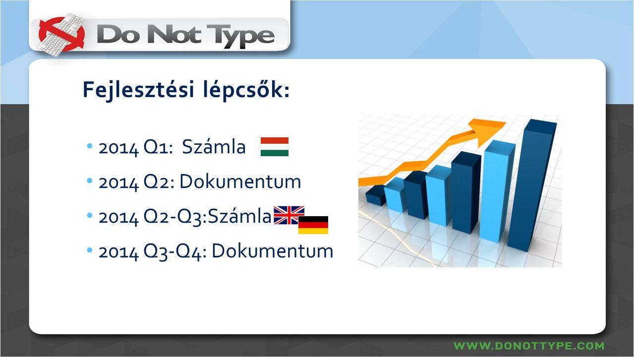 Fejlesztési lépcsők: 2014 Q1: Számla 2014 Q2: Dokumentum